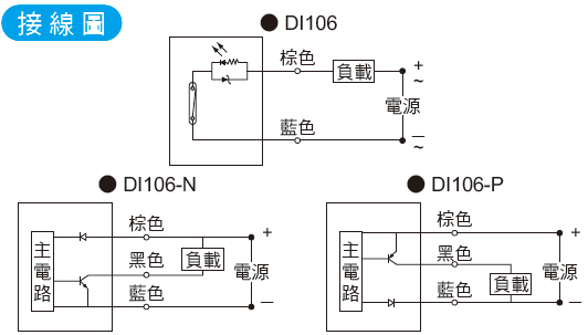 toppower 车机接线图